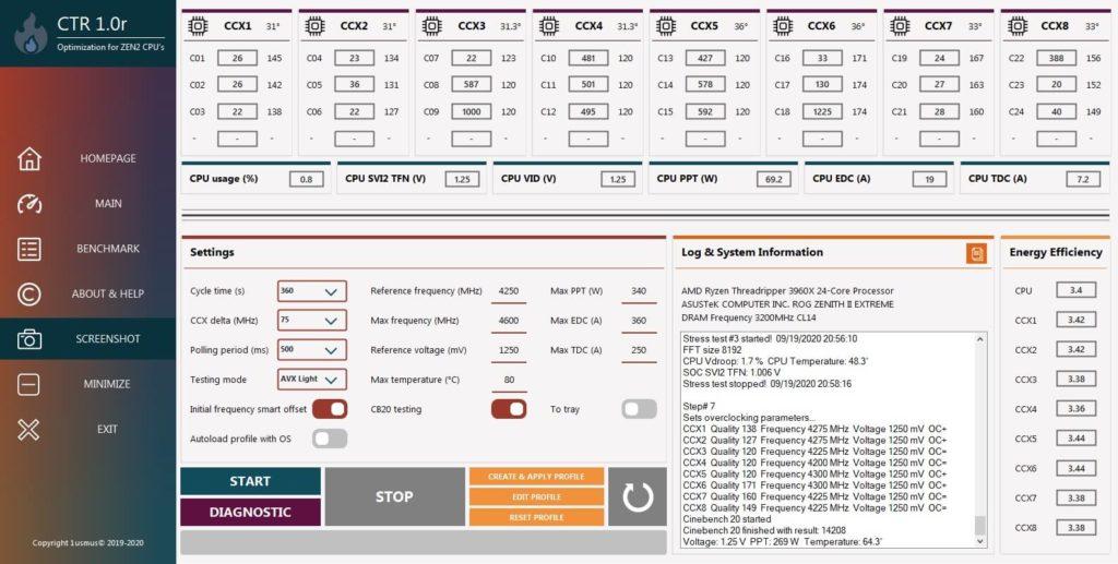 ClockTuner for Ryzen описание функций