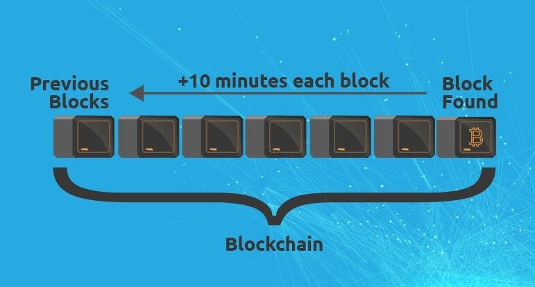 Что представляет собой Lightning Network и как она работает?