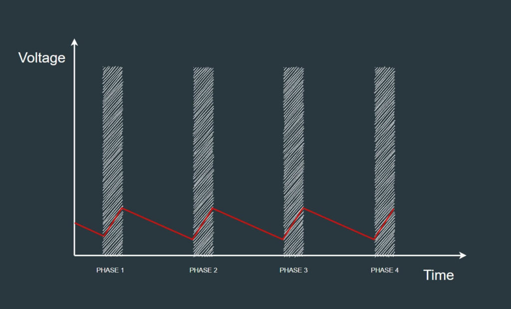 Clock Tuner for Ryzen 2 обзор и руководство