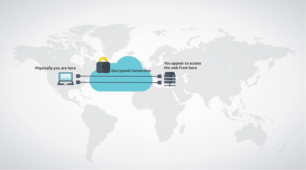 Что из себя представляет VPN и как его использовать?